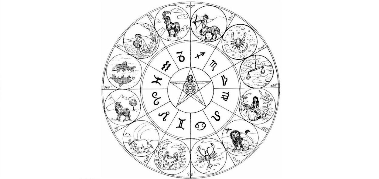 Zodiac Chart - circle and degrees