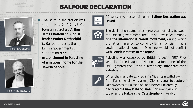 Balfour Declaration - anadolu agency - 2016.11.02