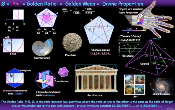 Golden Ratio -11-